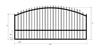 Single Gate Measurements
